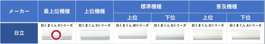 日立エアコン空清機能のラインナップ