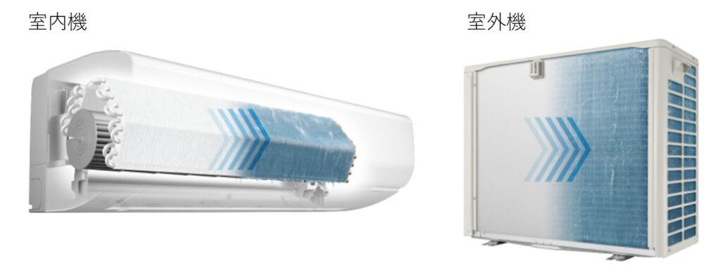 日立ルームエアコン白くまくんWシリーズ凍結洗浄